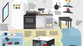 15 mẹo tiết kiệm tối đa không gian nhỏ hẹp