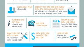 Lợi ích của việc quản lý bất động sản [Infographics]